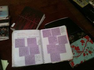 Journalling with post it notes